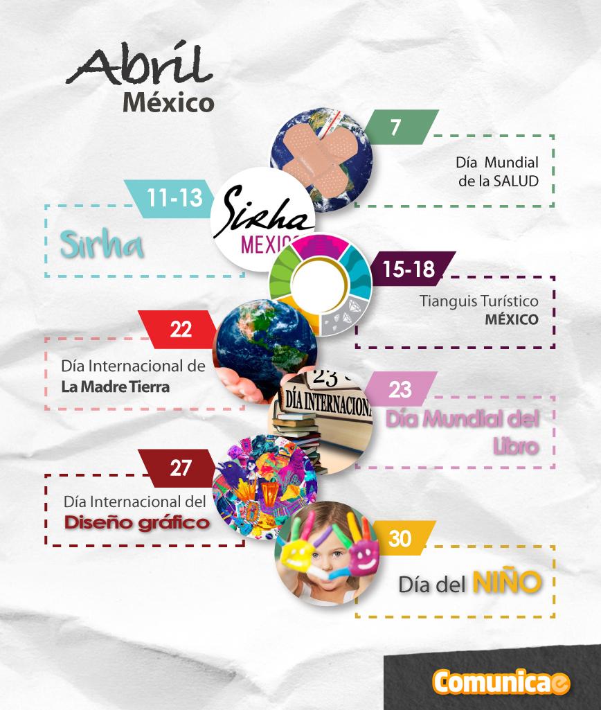 fechas destacadas de abril